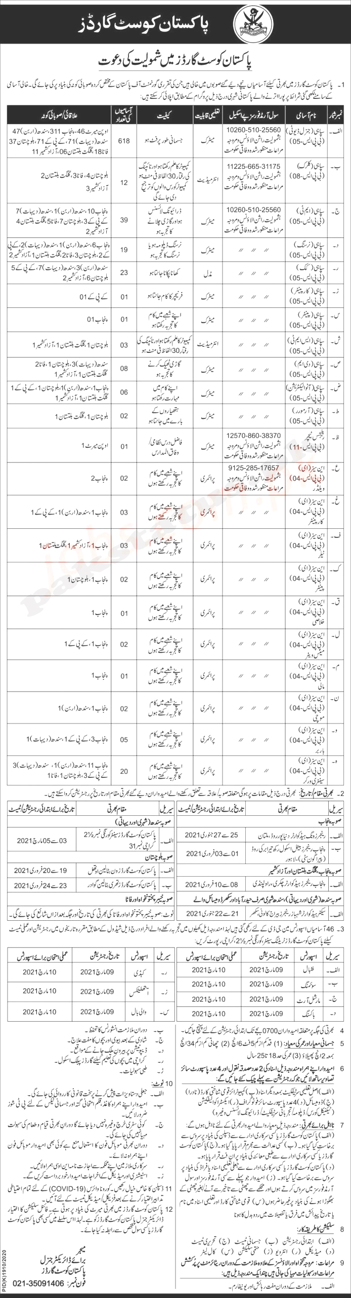 Pakistan Coast Guards (PCG) Jobs 2021