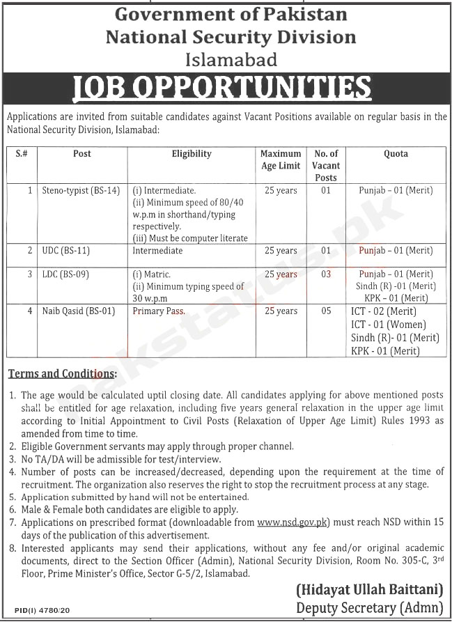 National Security Division Pakistan Jobs 2021